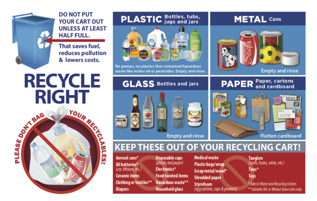 Orange County Published Recycling Guidelines